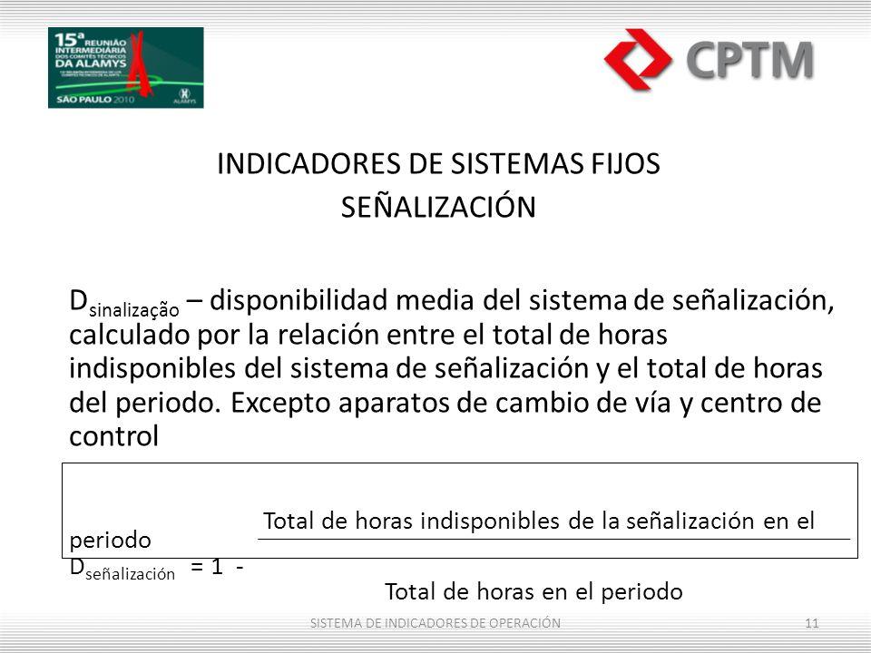 INDICADORES DE SISTEMAS FIJOS SEÑALIZACIÓN D sinalização – disponibilidad media del sistema de señalización, calculado por la relación entre el total