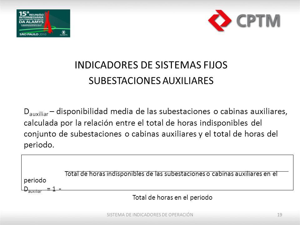 INDICADORES DE SISTEMAS FIJOS SUBESTACIONES AUXILIARES D auxiliar – disponibilidad media de las subestaciones o cabinas auxiliares, calculada por la r