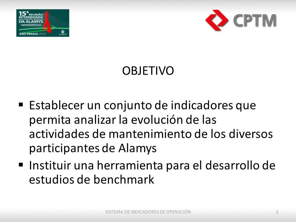 CUADRO RESUMEN DE LOS INDICADORES SISTEMAS FIJOS 33SISTEMA DE INDICADORES DE OPERACIÓN SISTEMAMTBFDISPONIBILIDADTMR SEÑALIZACIÓNSI APARATO DE CAMBIO DE VÍA SI RECTIFICADORASI AUXILIARSI RED AÉREASI 3º VÍASI ASCENSORESSI ESCALERAS MECÁNICASSI BLOQUEOS ELECTRÓNICOSSI