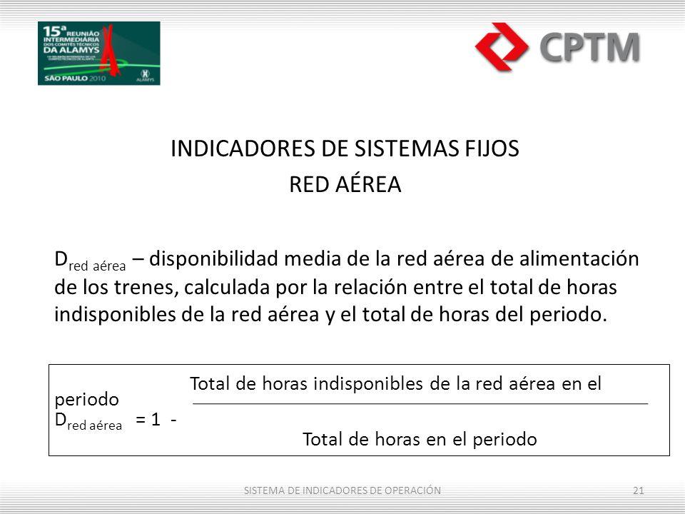 INDICADORES DE SISTEMAS FIJOS RED AÉREA D red aérea – disponibilidad media de la red aérea de alimentación de los trenes, calculada por la relación en