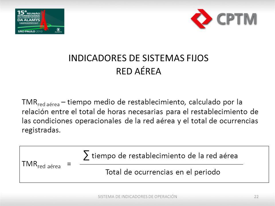INDICADORES DE SISTEMAS FIJOS RED AÉREA TMR red aérea – tiempo medio de restablecimiento, calculado por la relación entre el total de horas necesarias