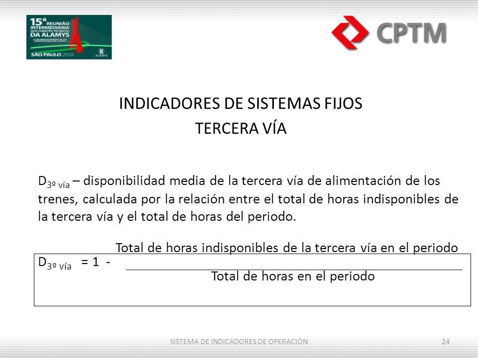 INDICADORES DE SISTEMAS FIJOS TERCERA VÍA D 3º vía – disponibilidad media de la tercera vía de alimentación de los trenes, calculada por la relación e