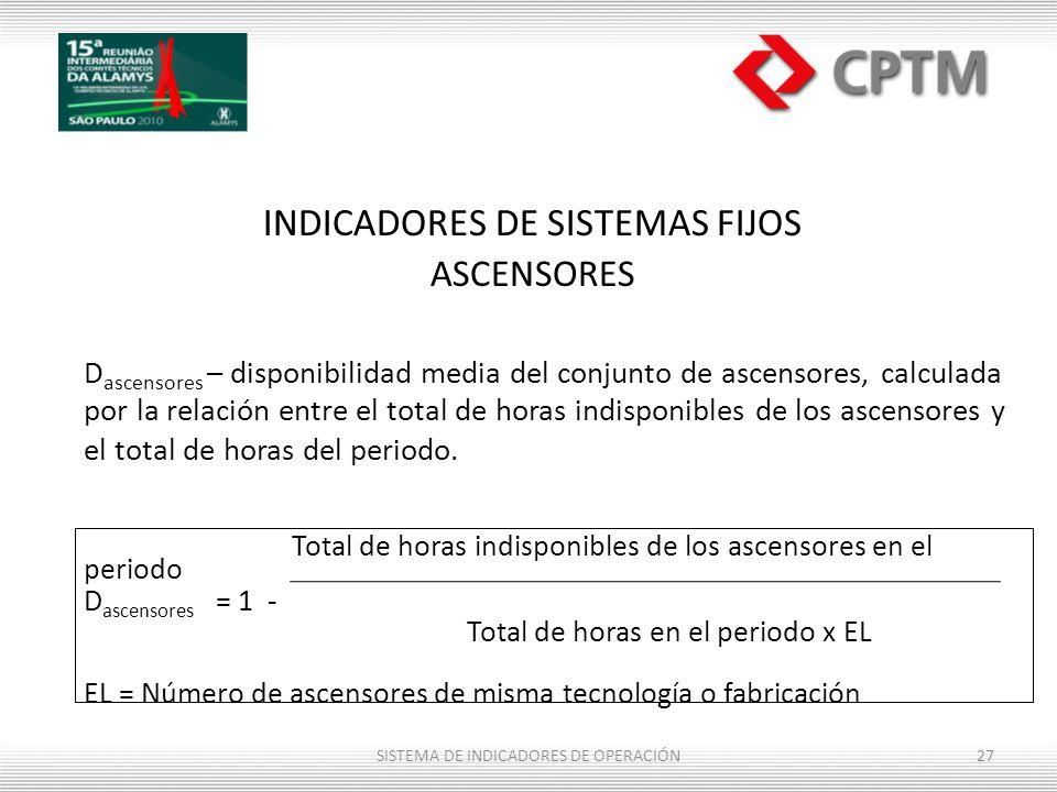 INDICADORES DE SISTEMAS FIJOS ASCENSORES D ascensores – disponibilidad media del conjunto de ascensores, calculada por la relación entre el total de h