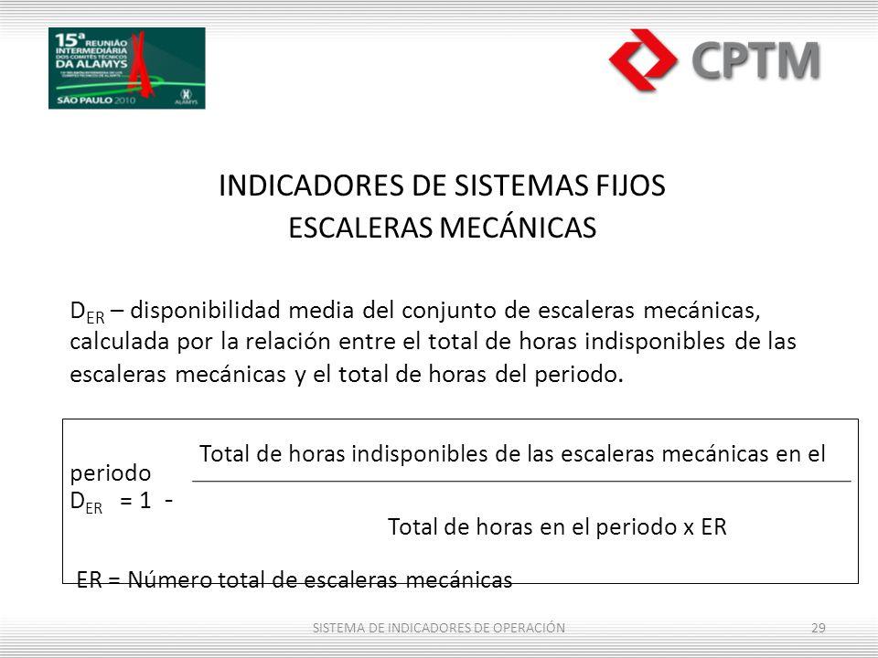INDICADORES DE SISTEMAS FIJOS ESCALERAS MECÁNICAS D ER – disponibilidad media del conjunto de escaleras mecánicas, calculada por la relación entre el