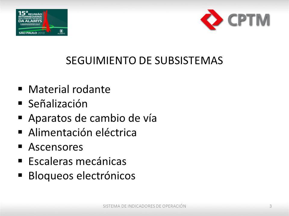 SEGUIMIENTO DE SUBSISTEMAS Material rodante Señalización Aparatos de cambio de vía Alimentación eléctrica Ascensores Escaleras mecánicas Bloqueos elec