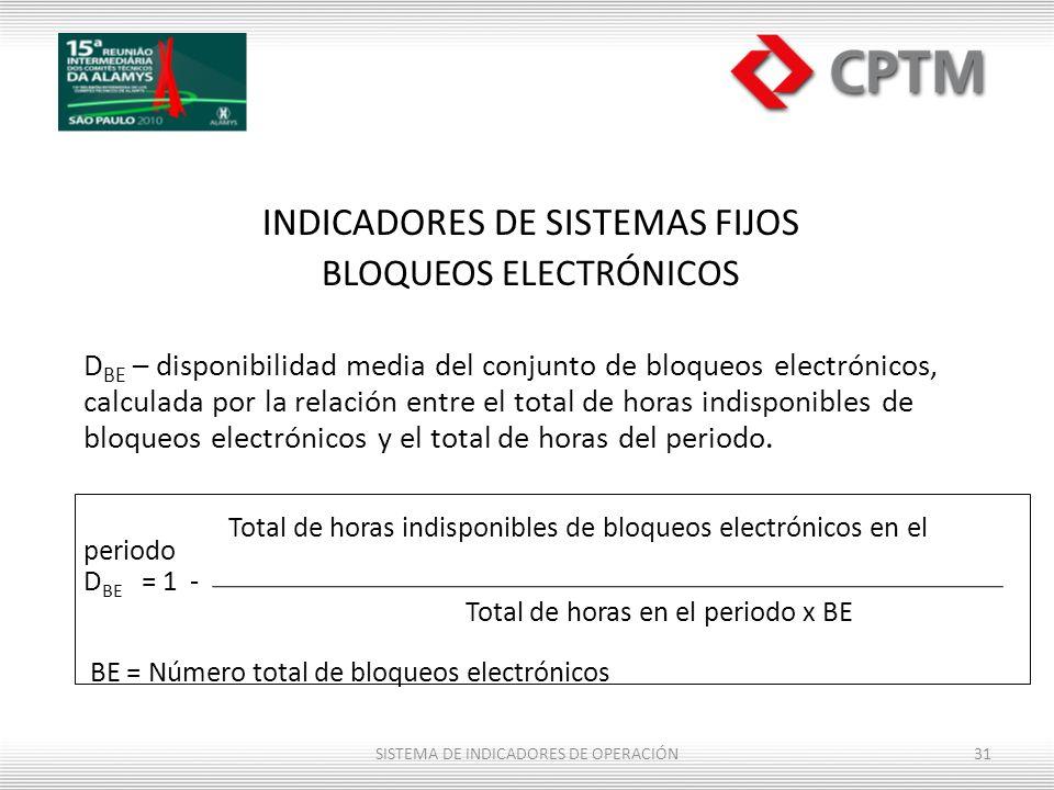 INDICADORES DE SISTEMAS FIJOS BLOQUEOS ELECTRÓNICOS D BE – disponibilidad media del conjunto de bloqueos electrónicos, calculada por la relación entre