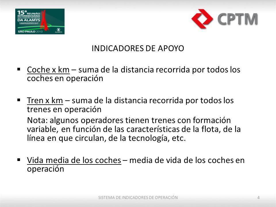 INDICADORES DE APOYO Coche x km – suma de la distancia recorrida por todos los coches en operación Tren x km – suma de la distancia recorrida por todo