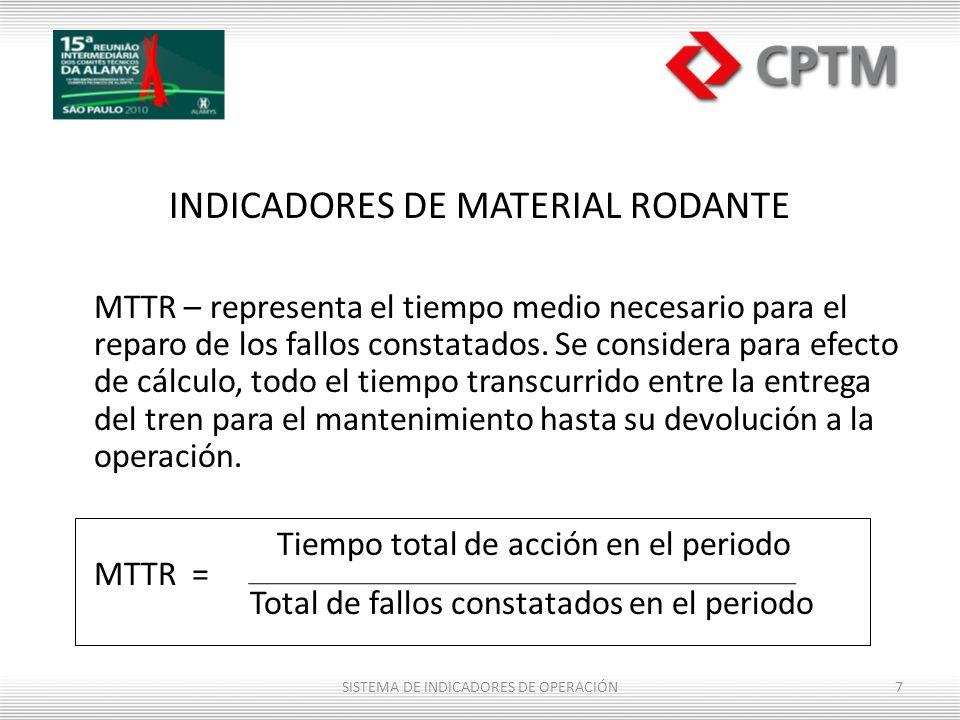 INDICADORES DE MATERIAL RODANTE MTTR – representa el tiempo medio necesario para el reparo de los fallos constatados. Se considera para efecto de cálc