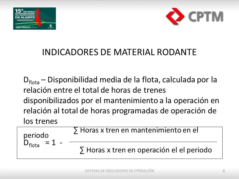 INDICADORES DE MATERIAL RODANTE D flota – Disponibilidad media de la flota, calculada por la relación entre el total de horas de trenes disponibilizad