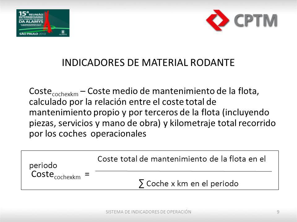 INDICADORES DE MATERIAL RODANTE Coste cochexkm – Coste medio de mantenimiento de la flota, calculado por la relación entre el coste total de mantenimi