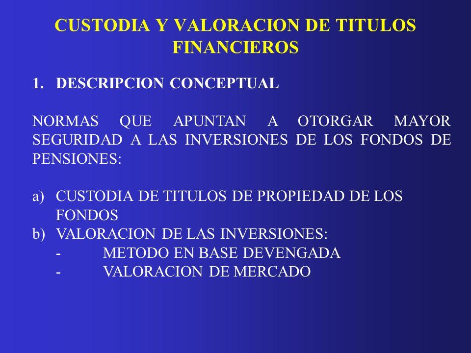 CUSTODIA Y VALORACION DE TITULOS FINANCIEROS 1.DESCRIPCION CONCEPTUAL NORMAS QUE APUNTAN A OTORGAR MAYOR SEGURIDAD A LAS INVERSIONES DE LOS FONDOS DE