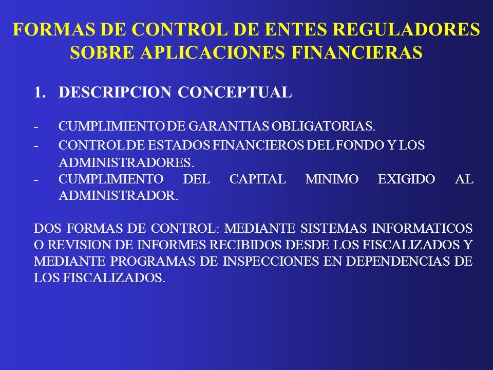 FORMAS DE CONTROL DE ENTES REGULADORES SOBRE APLICACIONES FINANCIERAS 1.DESCRIPCION CONCEPTUAL -CUMPLIMIENTO DE GARANTIAS OBLIGATORIAS. -CONTROL DE ES