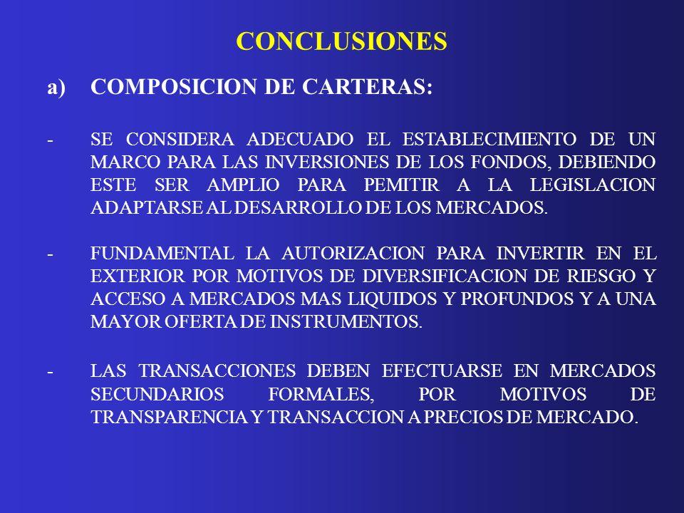 CONCLUSIONES a)COMPOSICION DE CARTERAS: -SE CONSIDERA ADECUADO EL ESTABLECIMIENTO DE UN MARCO PARA LAS INVERSIONES DE LOS FONDOS, DEBIENDO ESTE SER AM