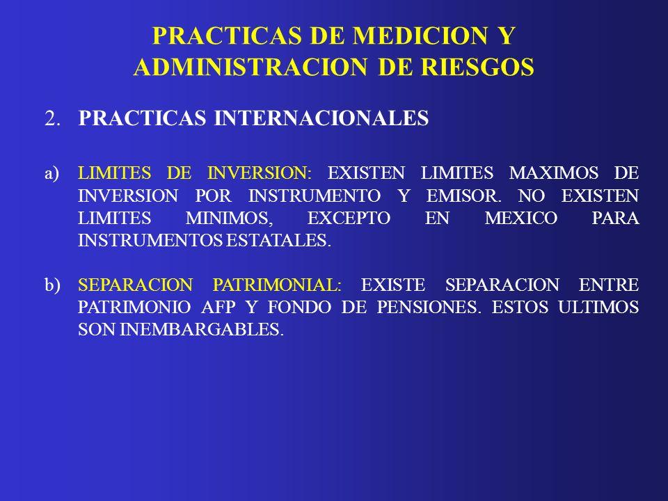 PRACTICAS DE MEDICION Y ADMINISTRACION DE RIESGOS 2.PRACTICAS INTERNACIONALES a)LIMITES DE INVERSION: EXISTEN LIMITES MAXIMOS DE INVERSION POR INSTRUM