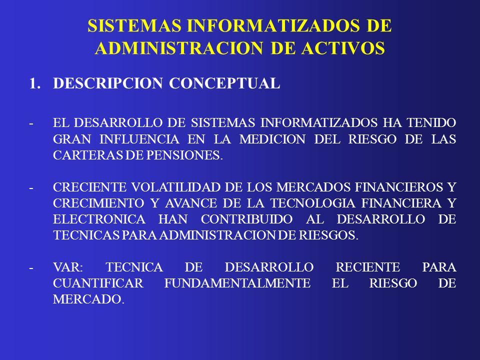 SISTEMAS INFORMATIZADOS DE ADMINISTRACION DE ACTIVOS 1.DESCRIPCION CONCEPTUAL -EL DESARROLLO DE SISTEMAS INFORMATIZADOS HA TENIDO GRAN INFLUENCIA EN L