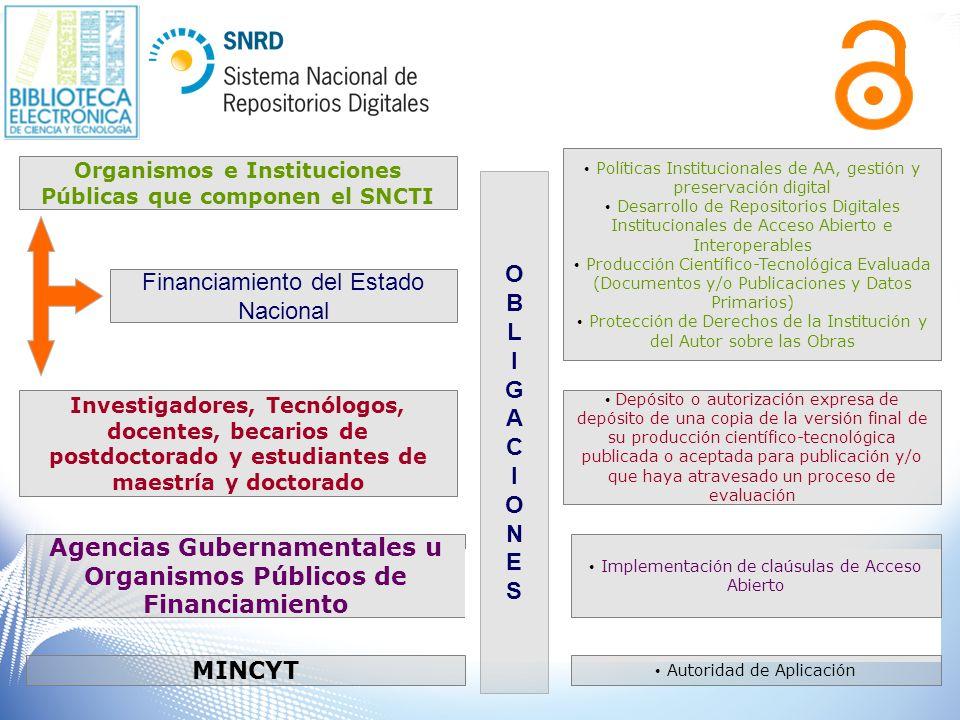 Organismos e Instituciones Públicas que componen el SNCTI Agencias Gubernamentales u Organismos Públicos de Financiamiento Investigadores, Tecnólogos,