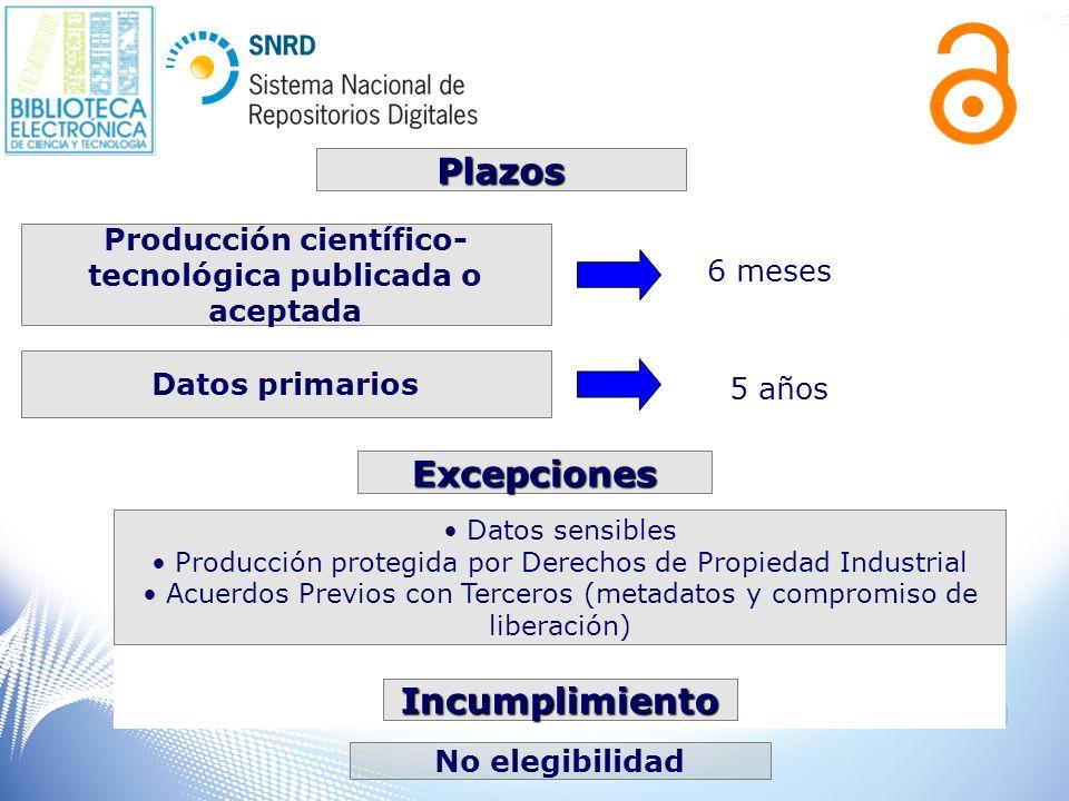 Producción científico- tecnológica publicada o aceptada Plazos Excepciones Datos primarios 6 meses 5 años Datos sensibles Producción protegida por Der