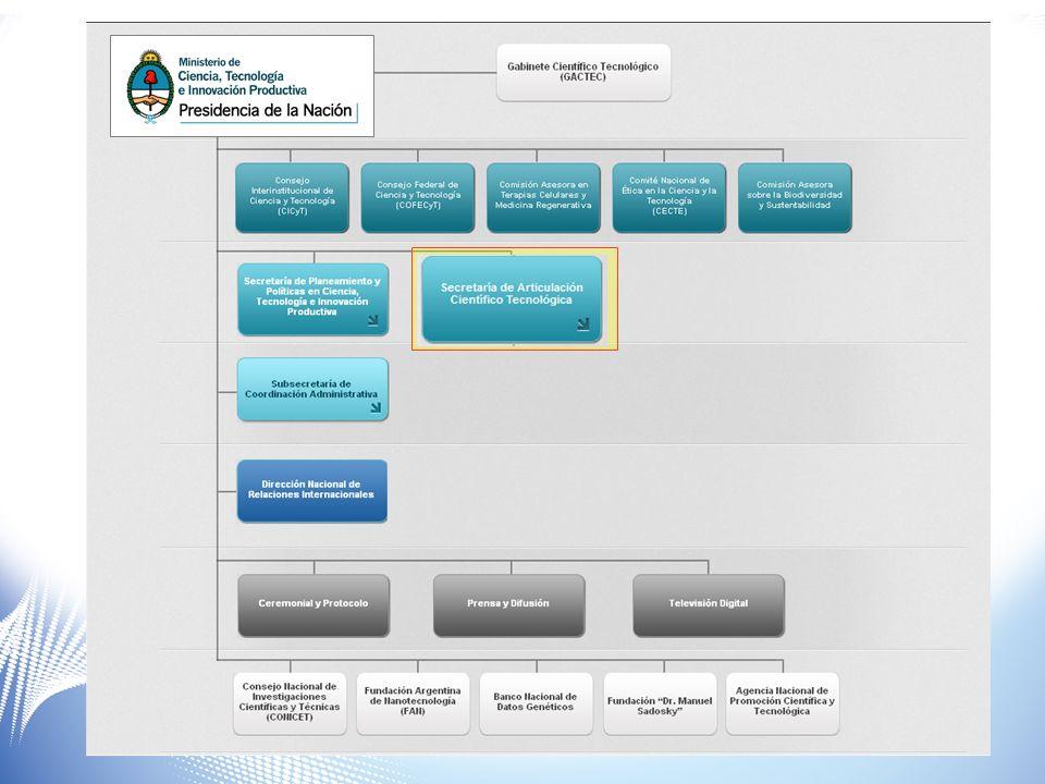 PROYECTO DE LEY: Creación de Repositorios Digitales Abiertos de Ciencia y Tecnología.