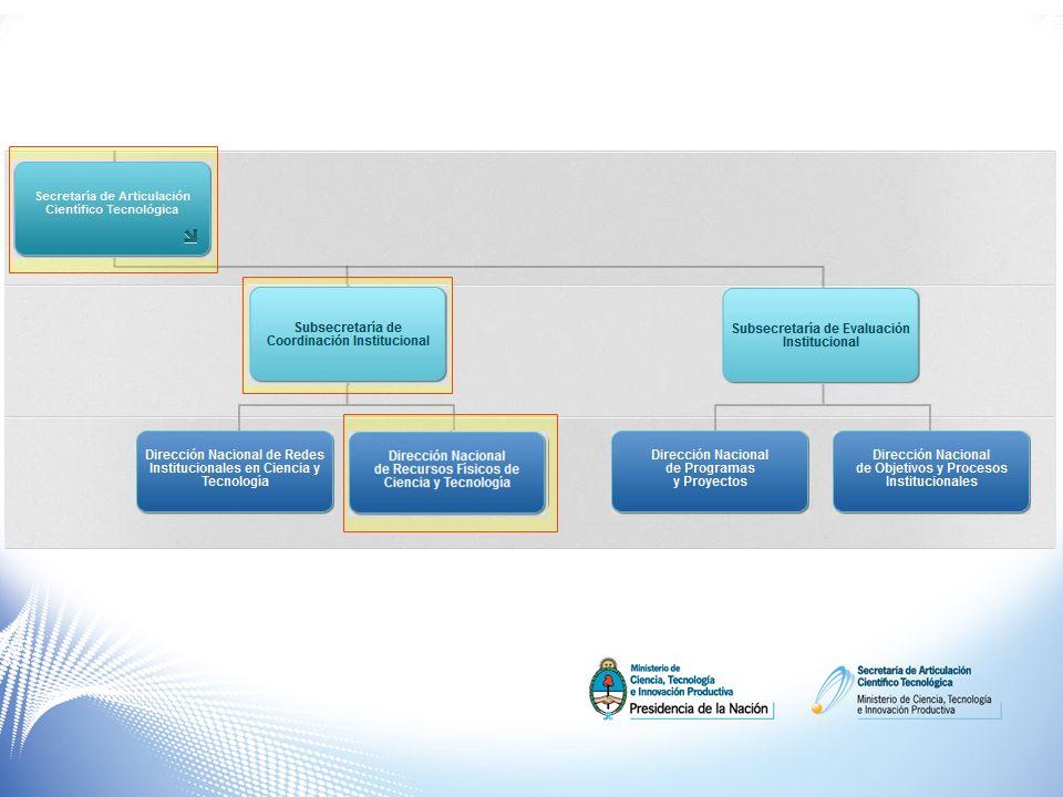 Sistemas Nacionales de Bases de Datos Objetivos: - Hacer accesibles los datos primarios, productos y publicaciones resultantes de la investigación nacional en portales interoperables.