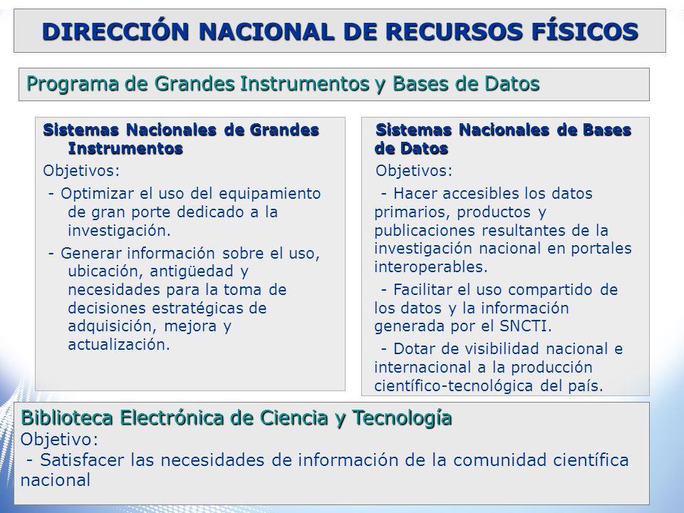Sistemas Nacionales de Grandes Instrumentos Sistemas Nacionales de Bases de Datos DIRECCIÓN NACIONAL DE RECURSOS FÍSICOS Programa de Grandes Instrumentos y Bases de Datos