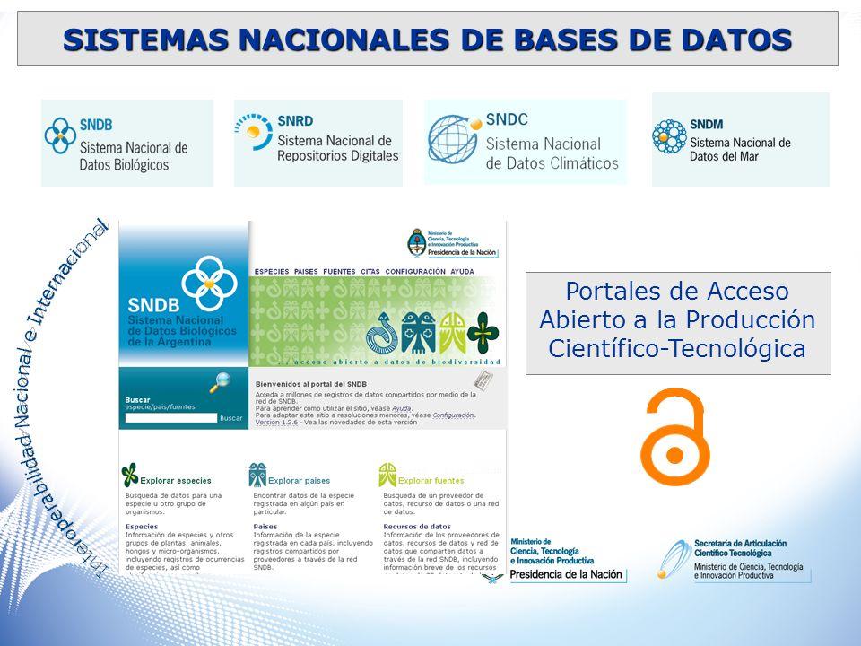 SISTEMAS NACIONALES DE BASES DE DATOS Portales de Acceso Abierto a la Producción Científico-Tecnológica