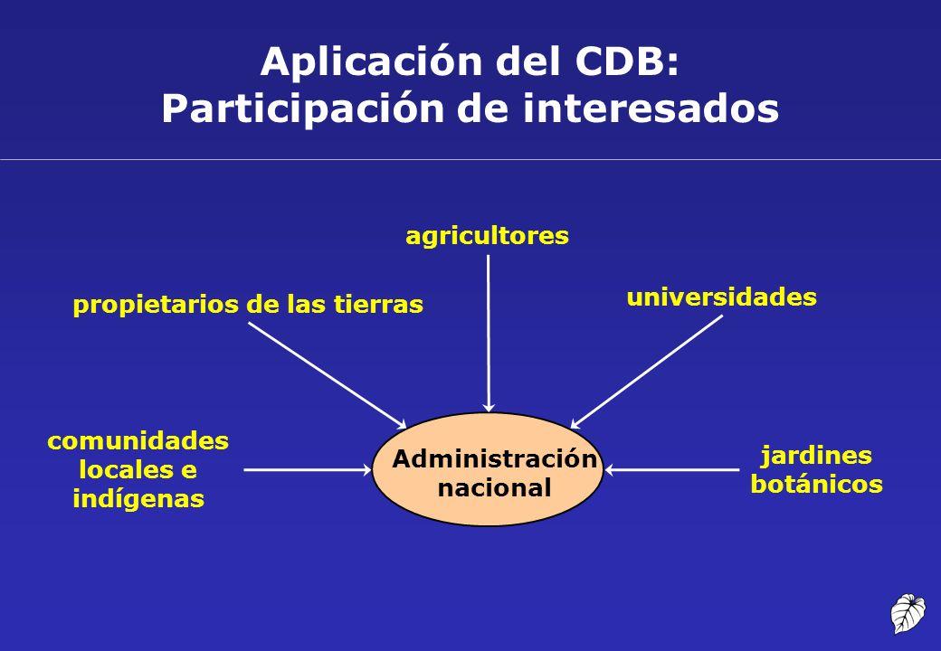 Aplicación del CDB: Participación de interesados comunidades locales e indígenas agricultores propietarios de las tierras universidades jardines botán