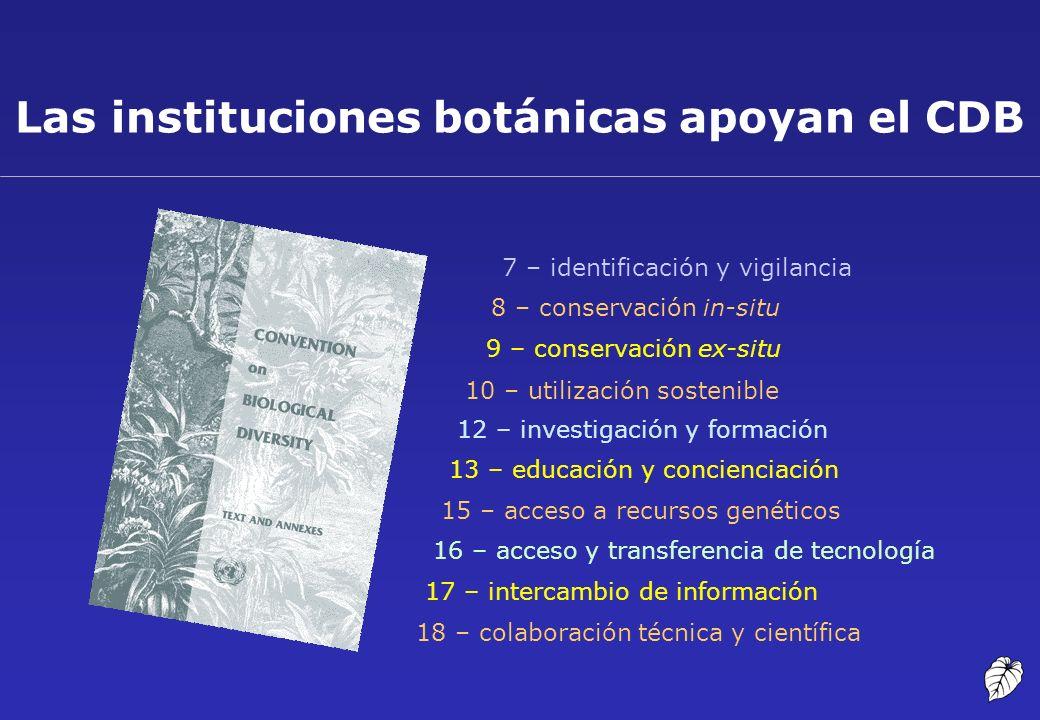 Las instituciones botánicas apoyan el CDB 7 – identificación y vigilancia 8 – conservación in-situ 9 – conservación ex-situ 10 – utilización sostenibl