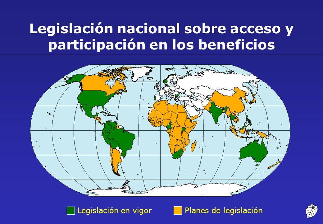Legislación nacional sobre acceso y participación en los beneficios Legislación en vigorPlanes de legislación