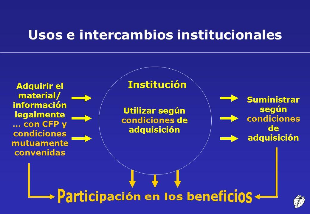 Usos e intercambios institucionales Adquirir el material/ información legalmente … con CFP y condiciones mutuamente convenidas Utilizar según condicio