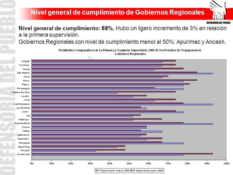 Nivel general de cumplimiento de Gobiernos Regionales Nivel general de cumplimiento: 69%. Hubo un ligero incremento de 3% en relación a la primera sup