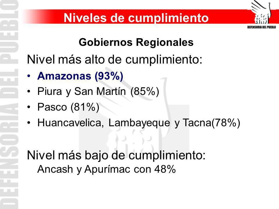 Niveles de cumplimiento Gobiernos Regionales Nivel más alto de cumplimiento: Amazonas (93%) Piura y San Martín (85%) Pasco (81%) Huancavelica, Lambaye