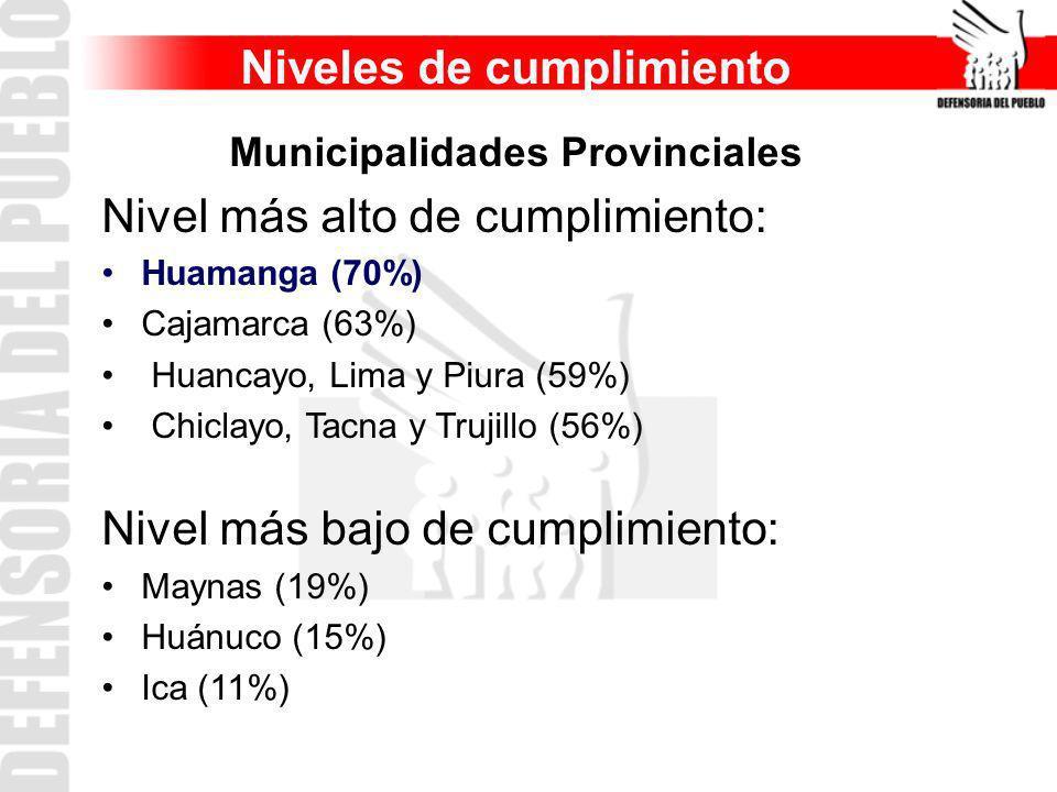 Niveles de cumplimiento Municipalidades Provinciales Nivel más alto de cumplimiento: Huamanga (70%) Cajamarca (63%) Huancayo, Lima y Piura (59%) Chicl