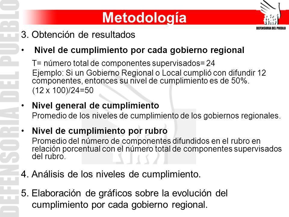 3. Obtención de resultados Nivel de cumplimiento por cada gobierno regional T= número total de componentes supervisados= 24 Ejemplo: Si un Gobierno Re