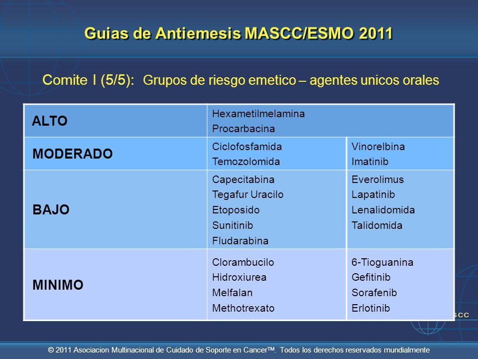 © 2011 Asociacion Multinacional de Cuidado de Soporte en Cancer TM. Todos los derechos reservados mundialmente Comite I (5/5): Grupos de riesgo emetic