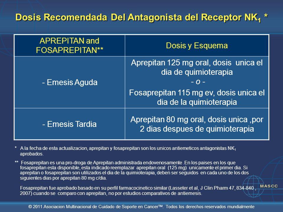 © 2011 Asociacion Multinacional de Cuidado de Soporte en Cancer TM. Todos los derechos reservados mundialmente Dosis Recomendada Del Antagonista del R
