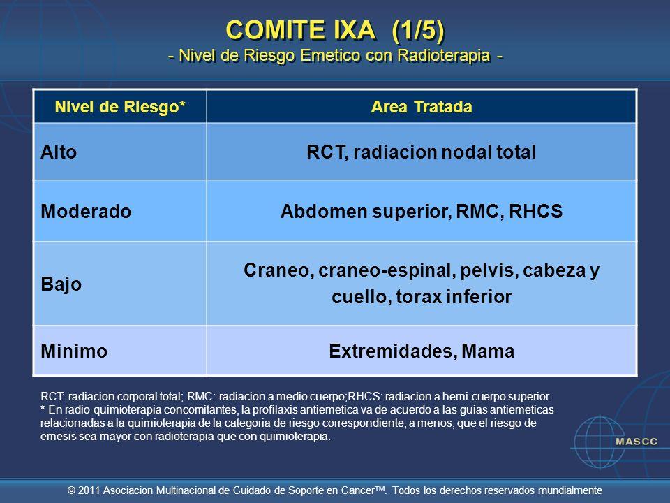© 2011 Asociacion Multinacional de Cuidado de Soporte en Cancer TM. Todos los derechos reservados mundialmente COMITE IXA (1/5) - Nivel de Riesgo Emet