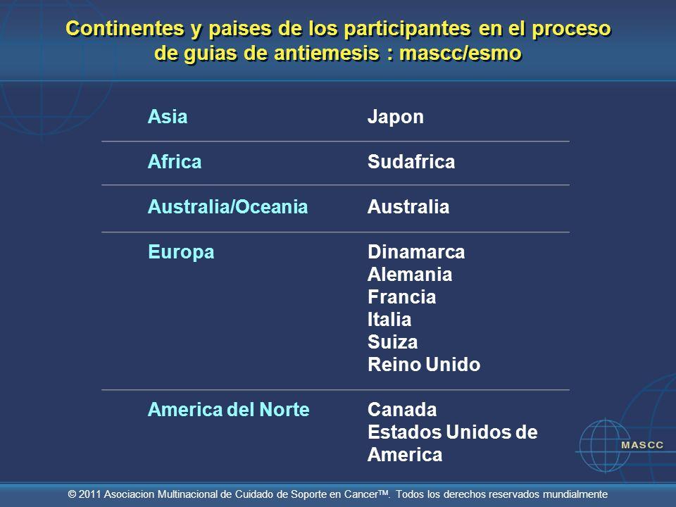 © 2011 Asociacion Multinacional de Cuidado de Soporte en Cancer TM. Todos los derechos reservados mundialmente Continentes y paises de los participant
