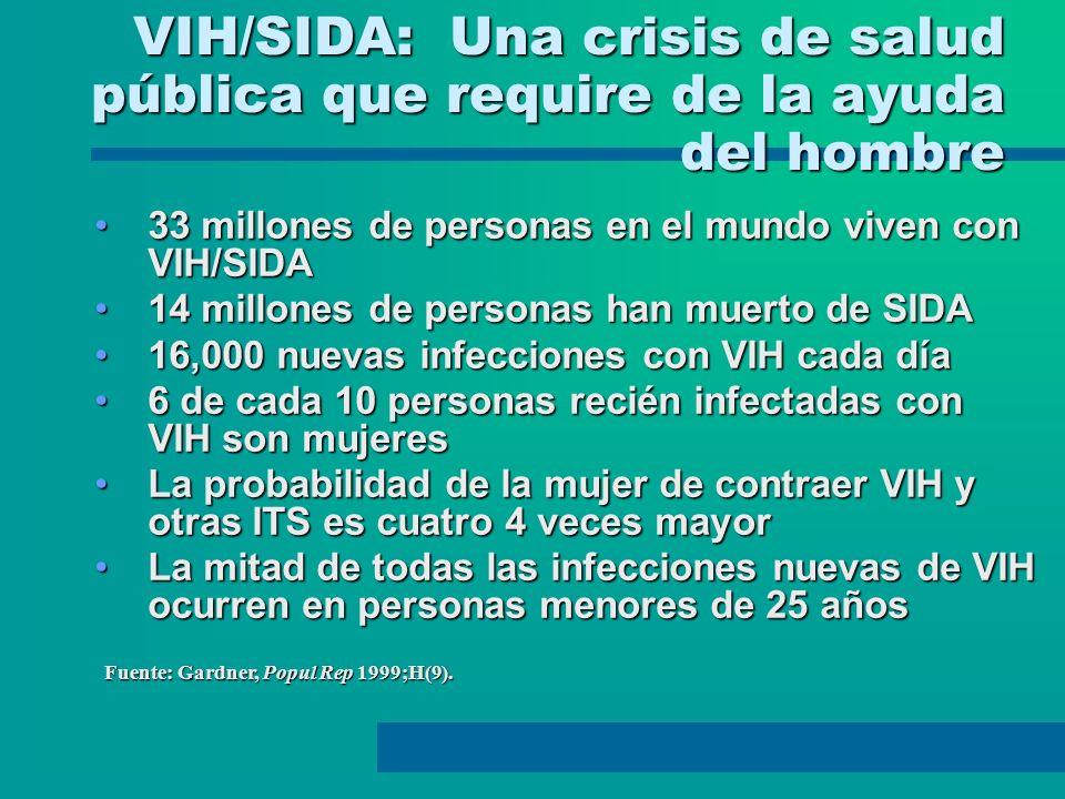 VIH/SIDA: Una crisis de salud pública que require de la ayuda del hombre 33 millones de personas en el mundo viven con VIH/SIDA33 millones de personas