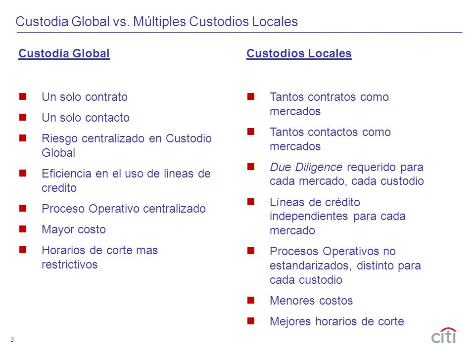 3 Custodia Global Un solo contrato Un solo contacto Riesgo centralizado en Custodio Global Eficiencia en el uso de lineas de credito Proceso Operativo centralizado Mayor costo Horarios de corte mas restrictivos Custodia Global vs.