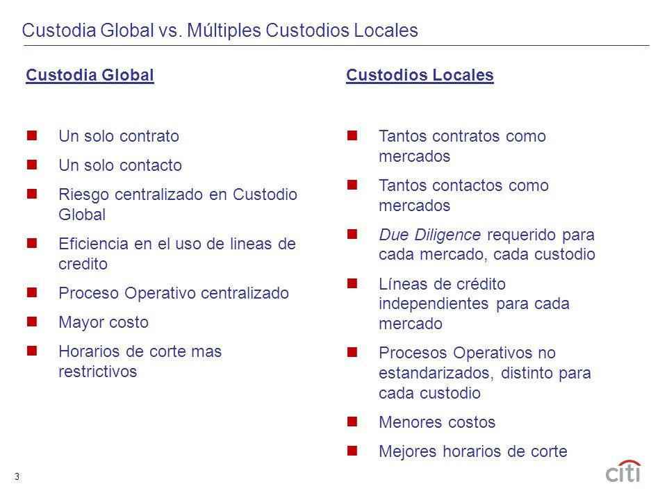 4 Custodia Global vs.