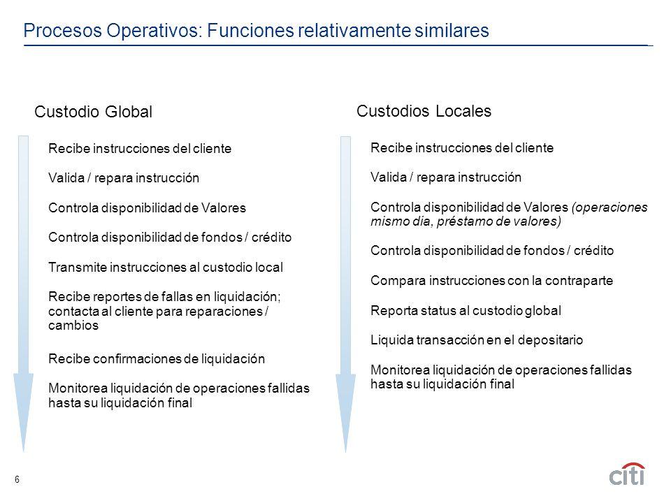 6 Procesos Operativos: Funciones relativamente similares Custodios Locales Recibe instrucciones del cliente Valida / repara instrucción Controla dispo