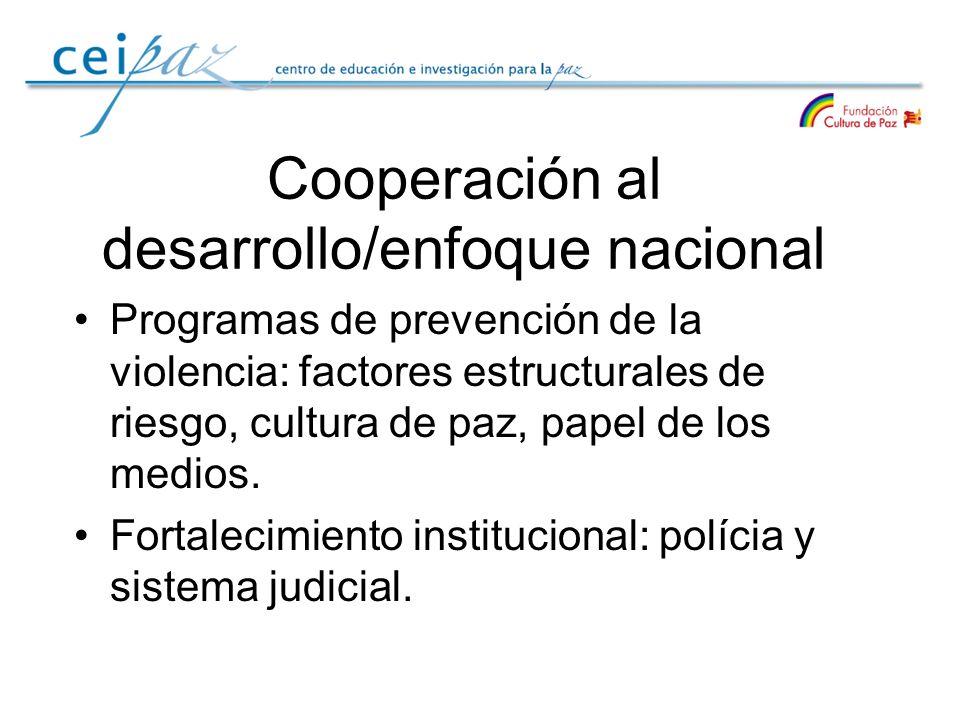 Cooperación al desarrollo/enfoque nacional Programas de prevención de la violencia: factores estructurales de riesgo, cultura de paz, papel de los med