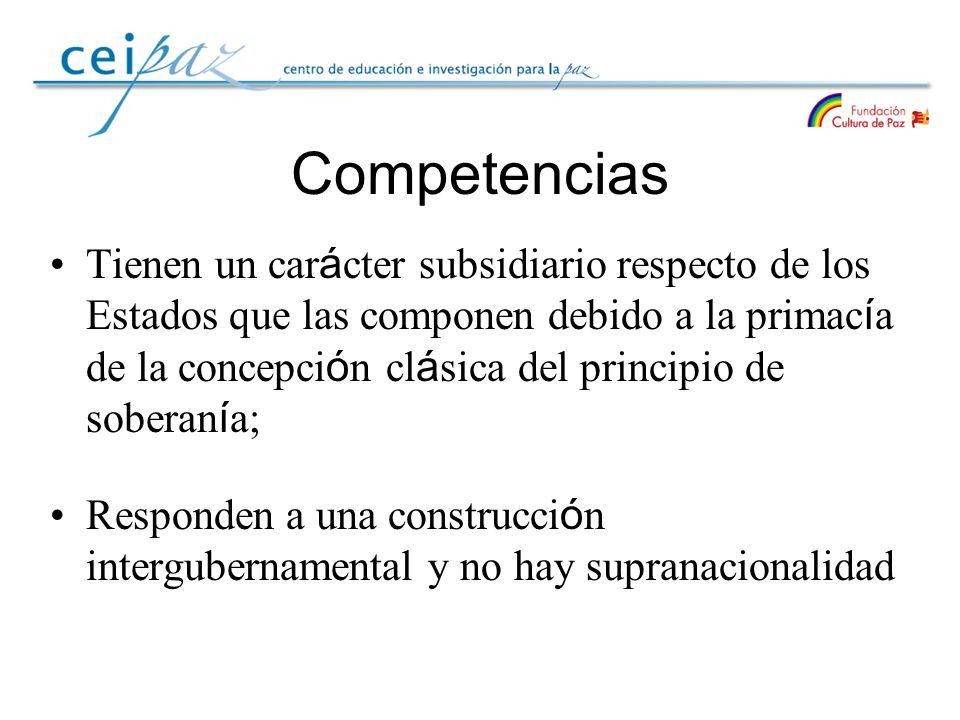 Competencias Tienen un car á cter subsidiario respecto de los Estados que las componen debido a la primac í a de la concepci ó n cl á sica del princip