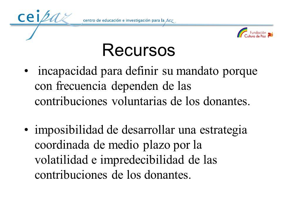 Recursos incapacidad para definir su mandato porque con frecuencia dependen de las contribuciones voluntarias de los donantes. imposibilidad de desarr