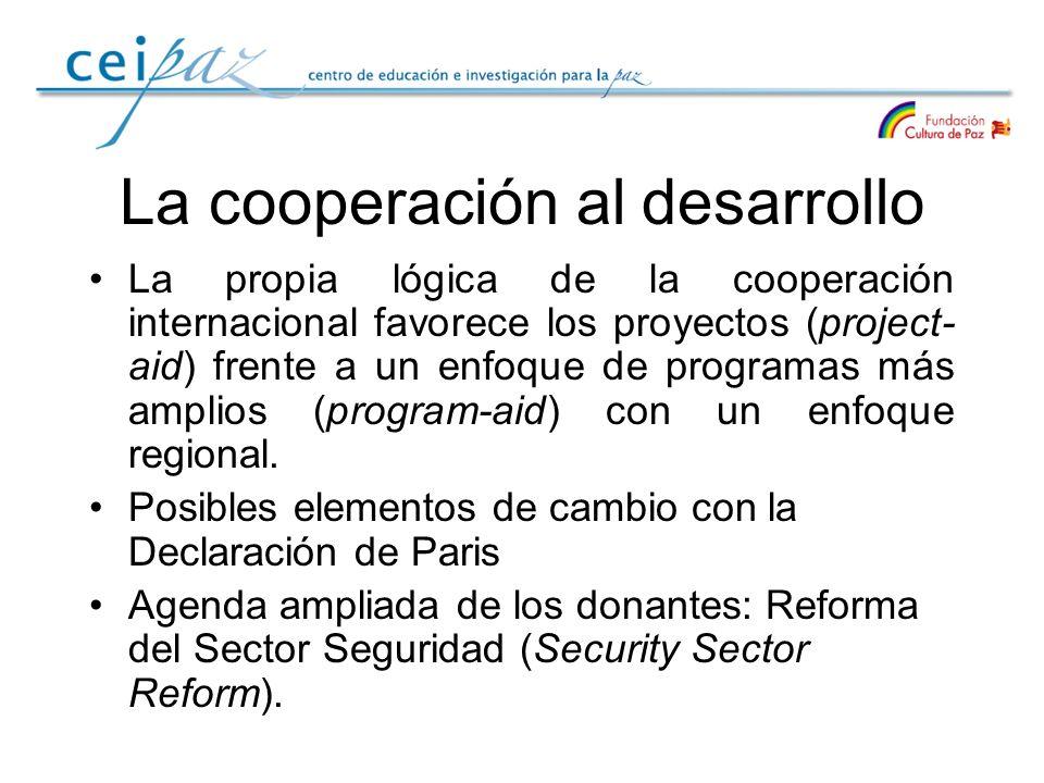 La cooperación al desarrollo La propia lógica de la cooperación internacional favorece los proyectos (project- aid) frente a un enfoque de programas m