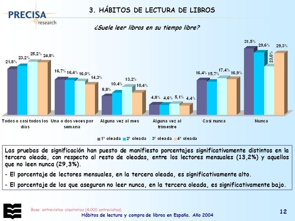 Hábitos de lectura y compra de libros en España. Año 2004 12 3. HÁBITOS DE LECTURA DE LIBROS Las pruebas de significación han puesto de manifiesto por