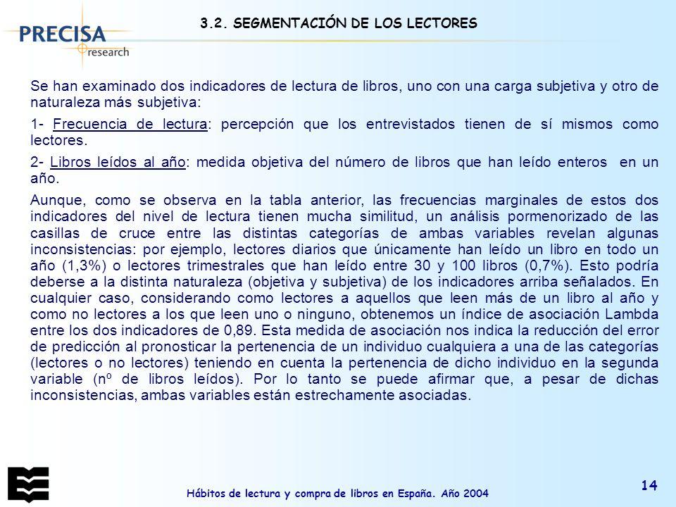 Hábitos de lectura y compra de libros en España. Año 2004 14 3.2. SEGMENTACIÓN DE LOS LECTORES Se han examinado dos indicadores de lectura de libros,