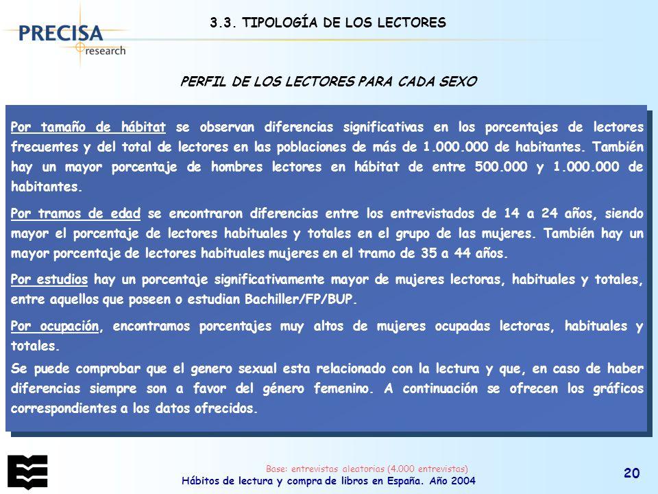 Hábitos de lectura y compra de libros en España. Año 2004 20 Base: entrevistas aleatorias (4.000 entrevistas) PERFIL DE LOS LECTORES PARA CADA SEXO Po