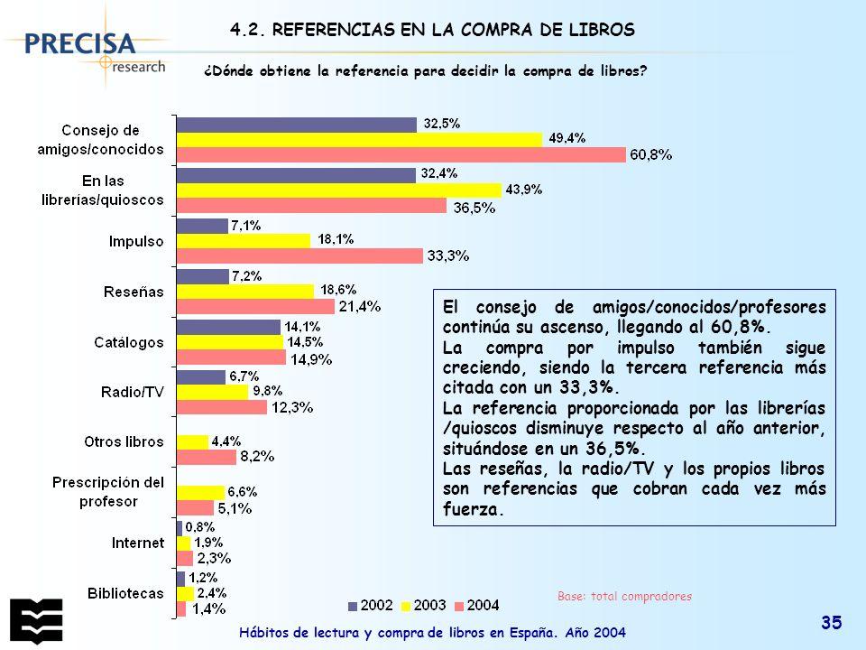 Hábitos de lectura y compra de libros en España. Año 2004 35 ¿Dónde obtiene la referencia para decidir la compra de libros? El consejo de amigos/conoc