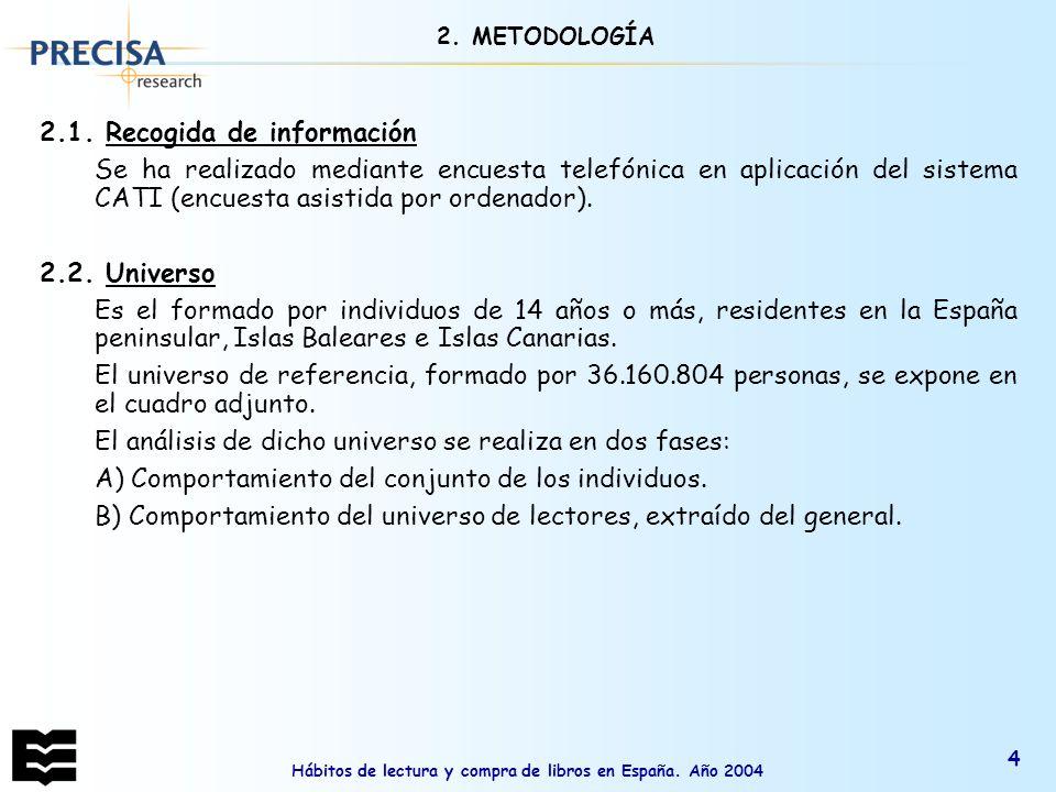Hábitos de lectura y compra de libros en España.Año 2004 15 3.2.